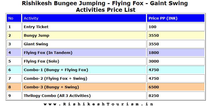 Rishikesh Tourism - Bungee Jumping in Rishikesh Price List